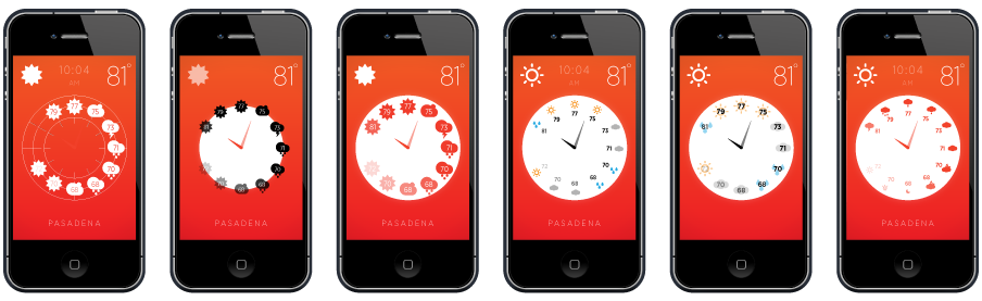 weather-mockups-forBlogPost